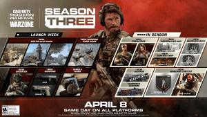 CODMW Third Season Update