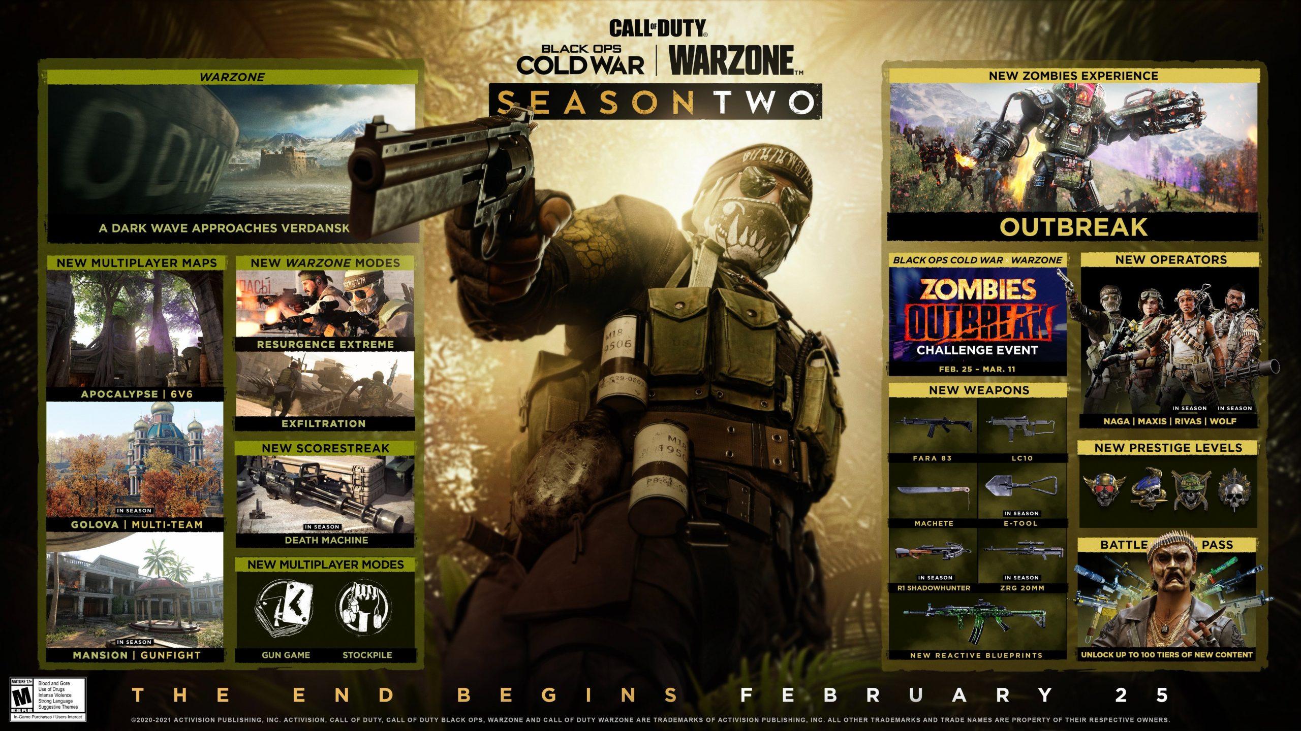 CoD Black Ops Cold War Season Two